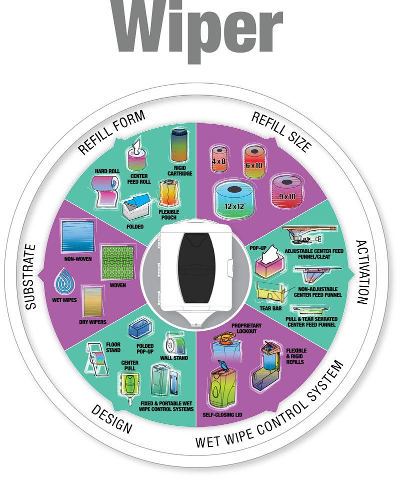 Custom-Solutions_7-WHEELS-wiper