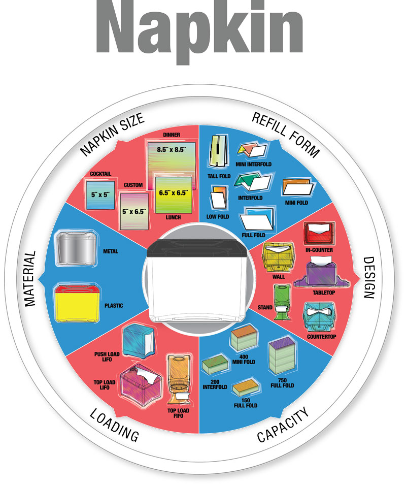 Custom-Solutions_7-WHEELS_Napkin